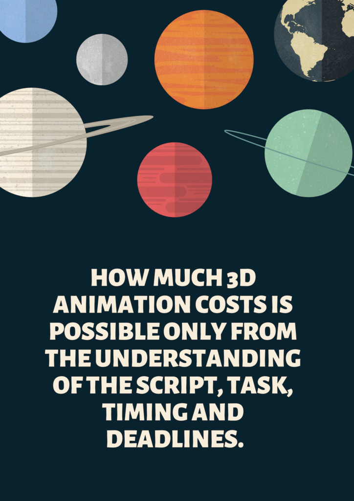 3d animation what is it How much is 3d animation